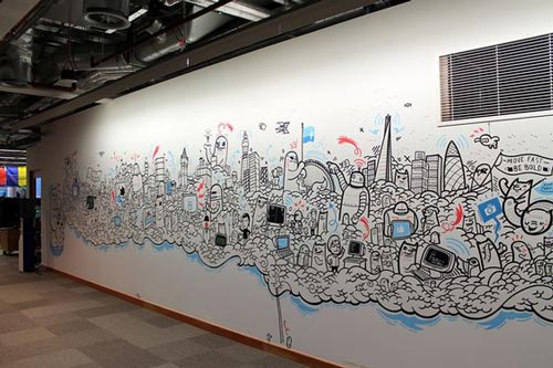 Ideje za foto tapete na zidu kancelarije crteži